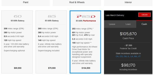Hibrīdu tehnoloģijas, elektromobīļi Tesla-s-cenas.sized